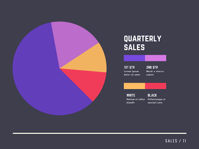 Free Pie Chart Maker Create Online Pie Charts In Canva
