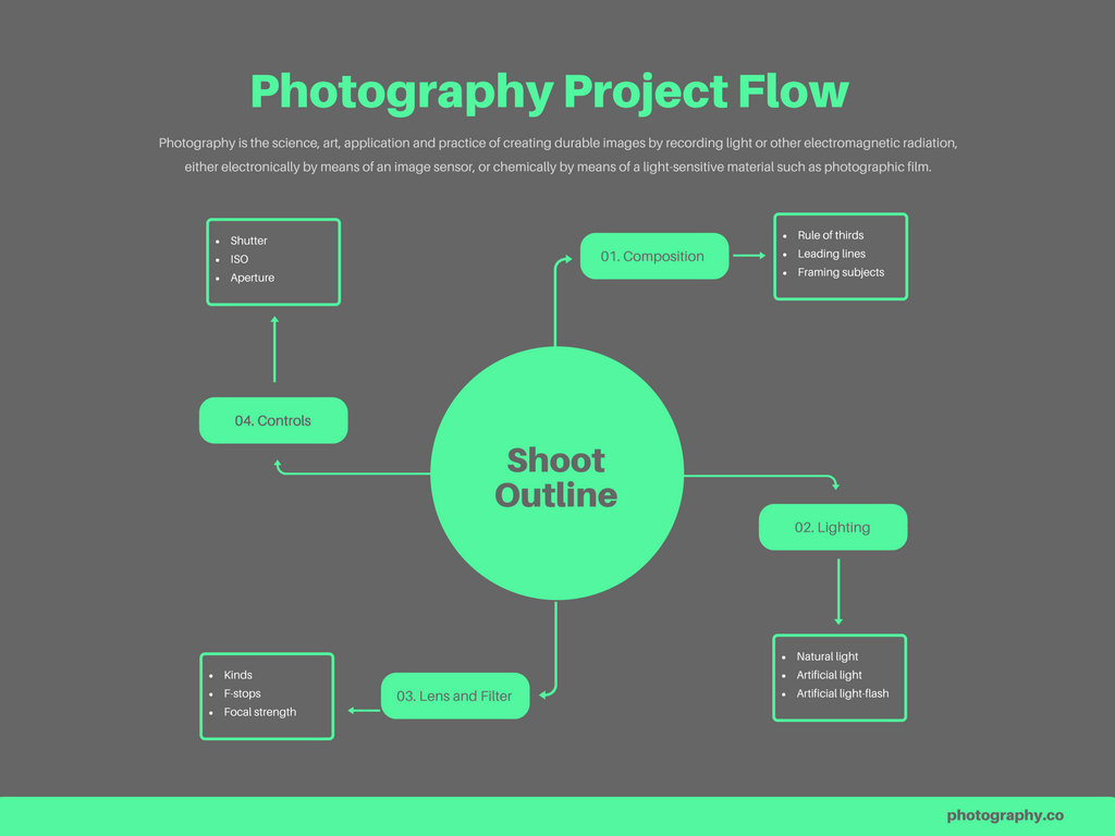 Free online flowchart maker design custom flowcharts in canva ccuart Images