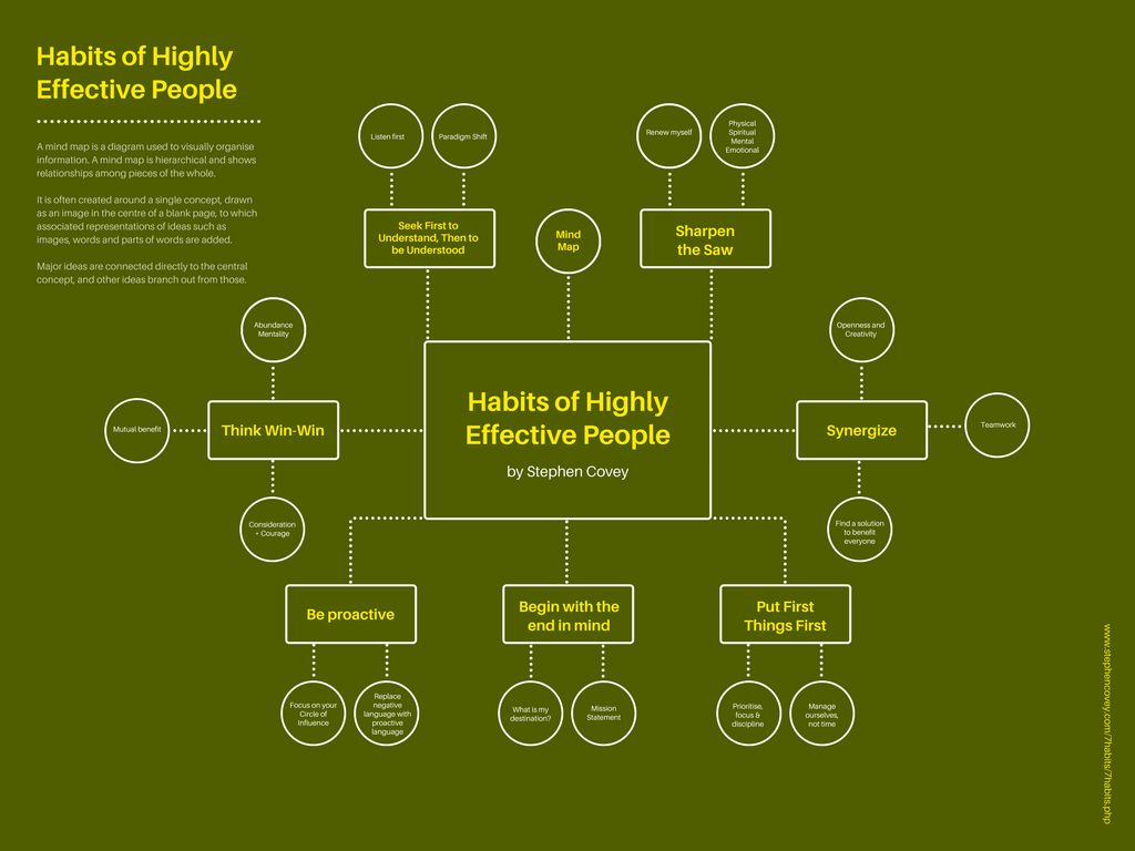 Decision Tree Thumbnail