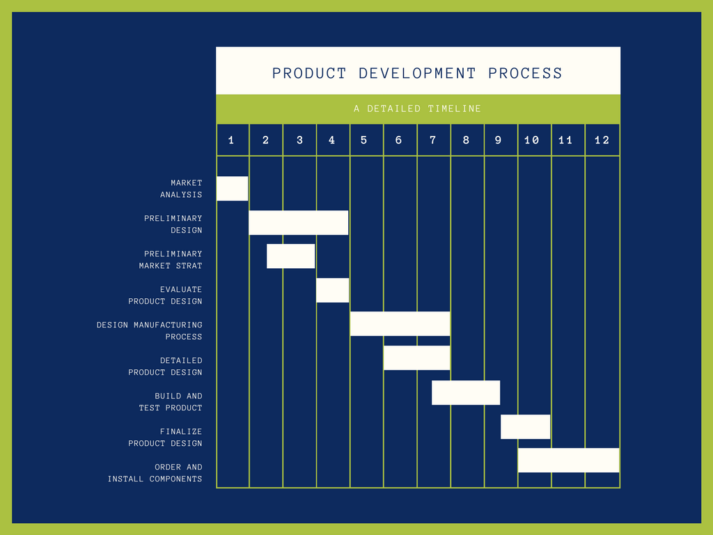 Free online gantt charts maker design a custom gantt chart in canva nvjuhfo Choice Image