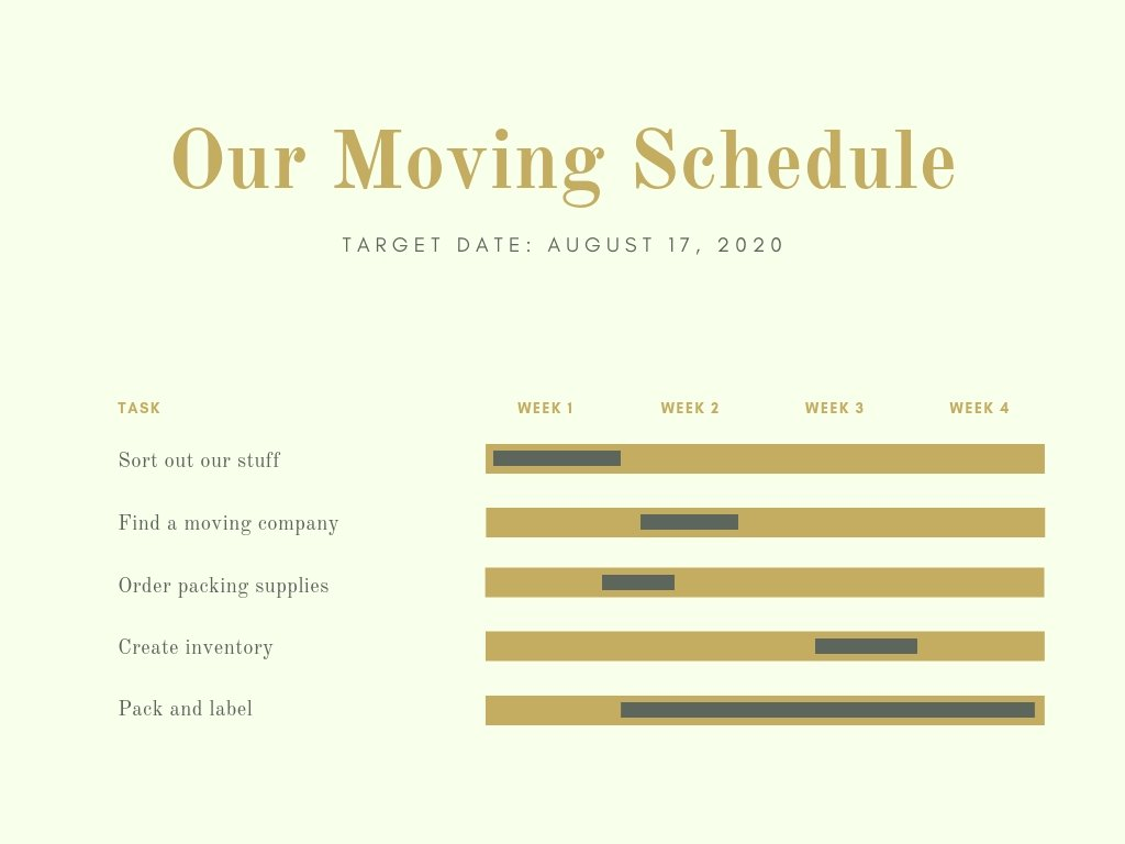 Green and Gold Simple Gantt Chart