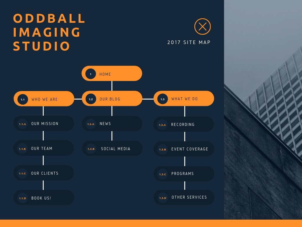Orange Navy Corporate Simple Site Map Chart
