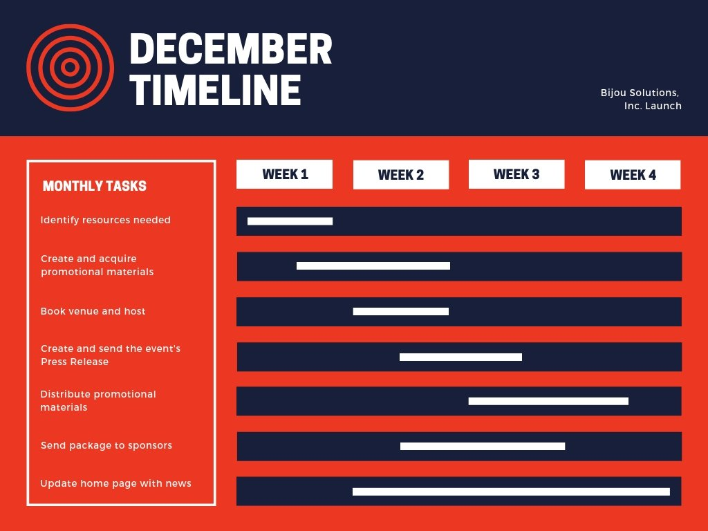 Red Navy Corporate Gantt Charts
