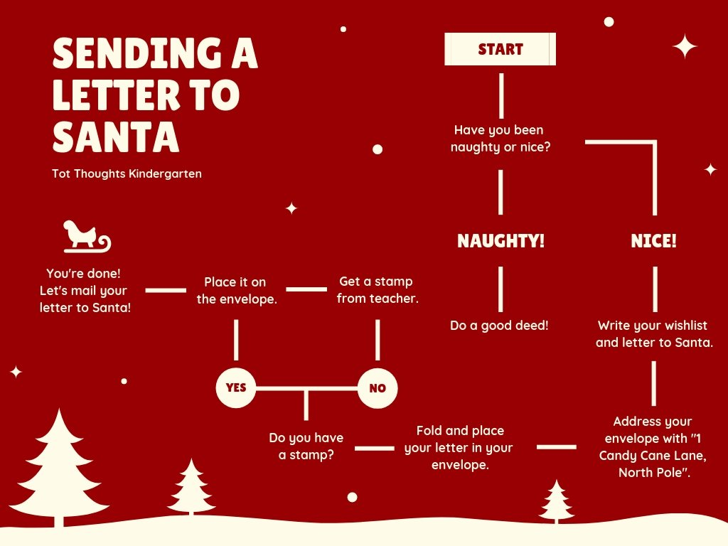Red and Cream Christmas Icons Flowcharts
