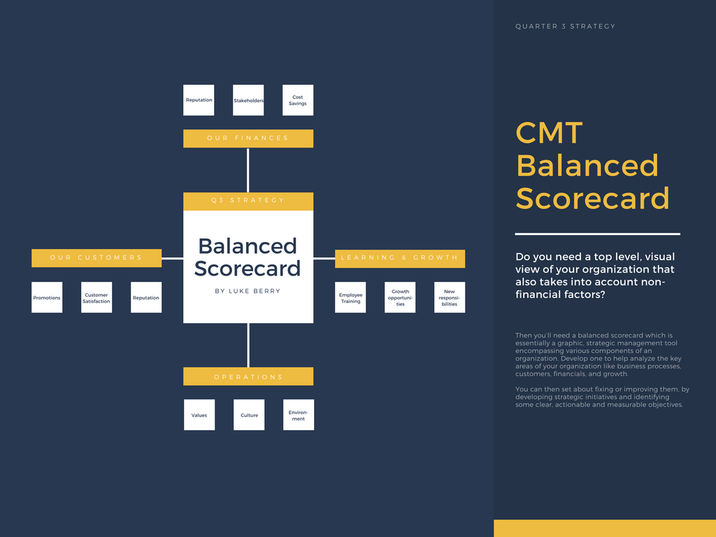 free online balanced scorecard maker  design a custom