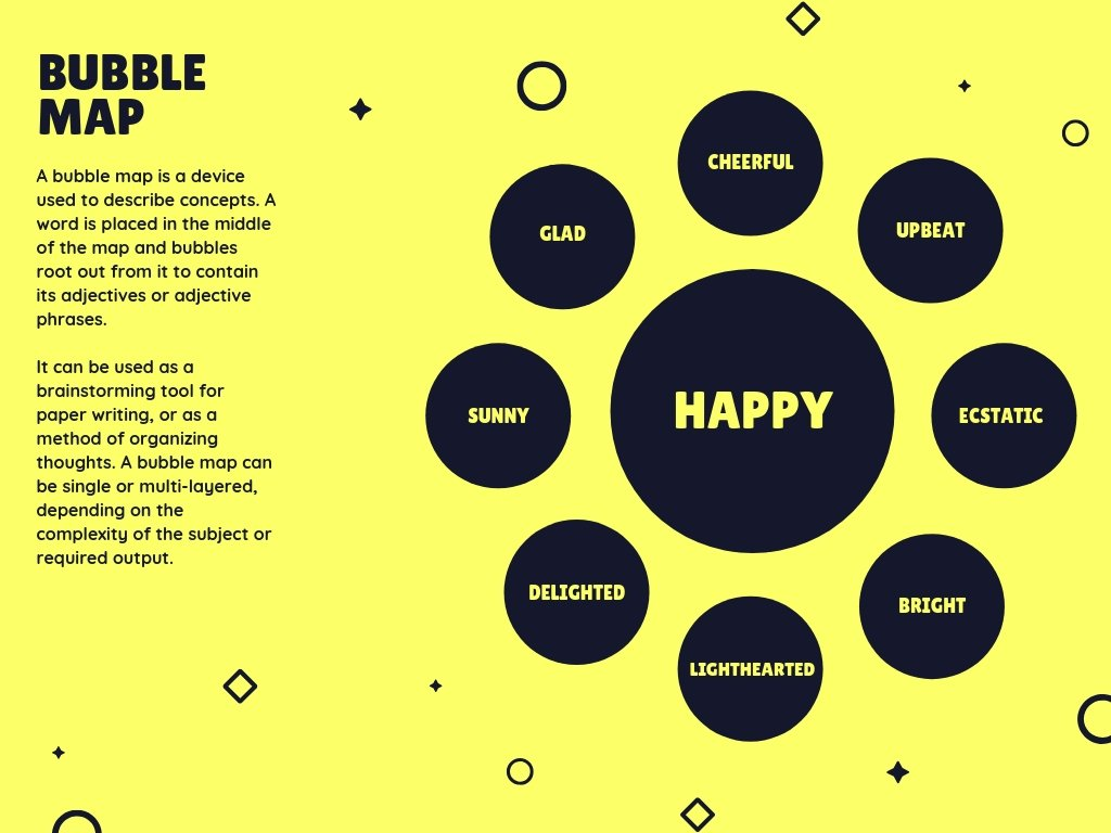Free Online Bubble Map Maker  Design A Custom Bubble Map