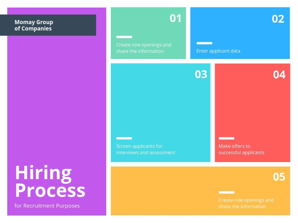 Colorful Grid Process Flow Chart