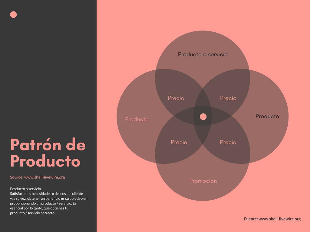 Juegos de ciencias personalizados gratis canva diagramas de venn de 4 conjuntos ccuart Gallery