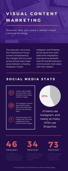Шаблон инфографики о визуальном маркетинге с фиолетовым фоном