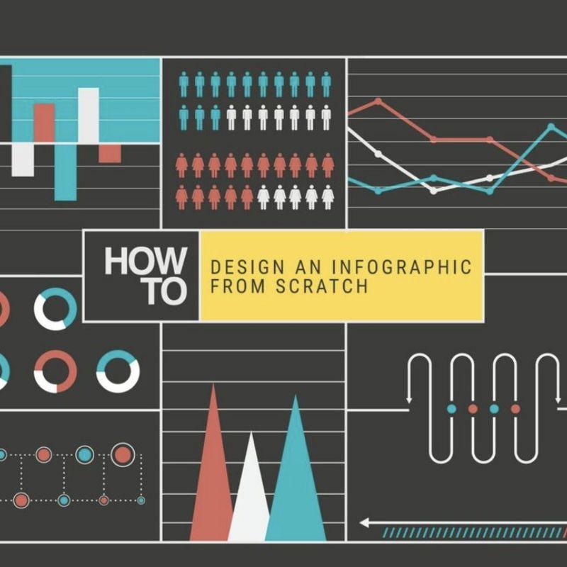 信息图表设计:设计师只用15个简单的步骤