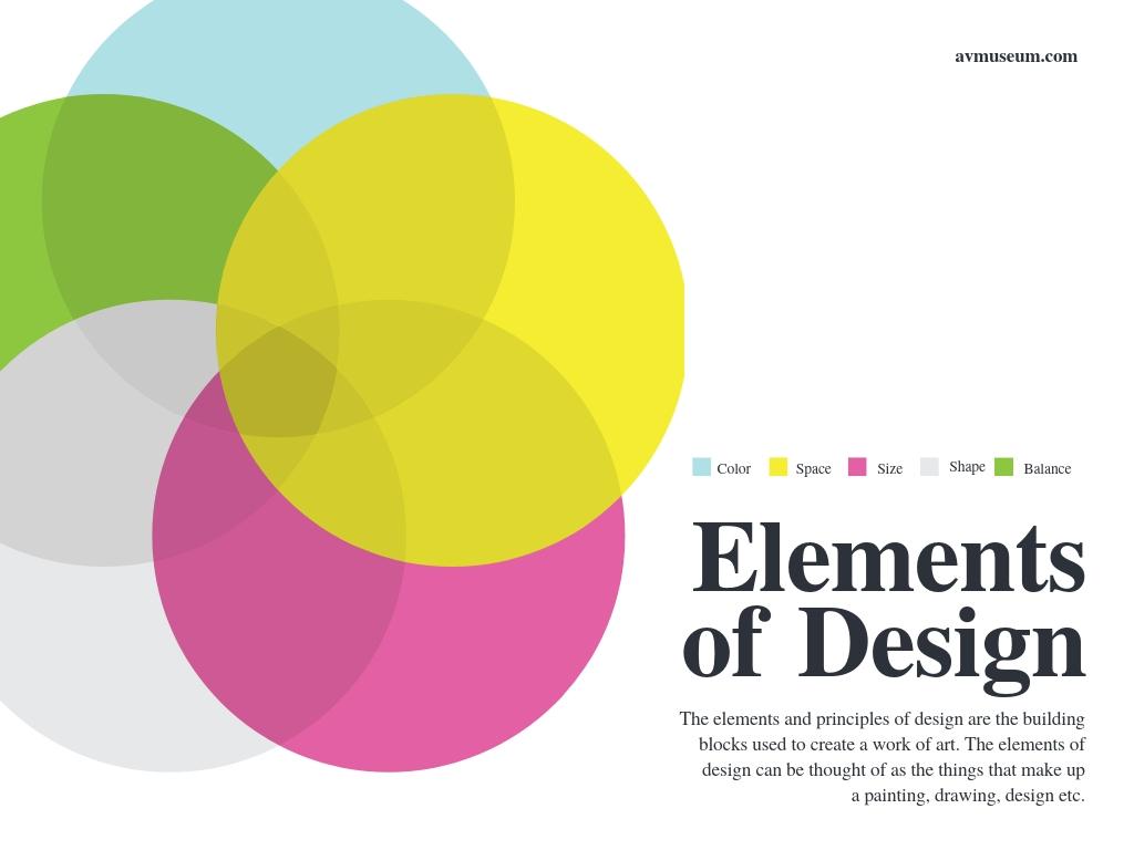 Elements of Design Venn Diagram