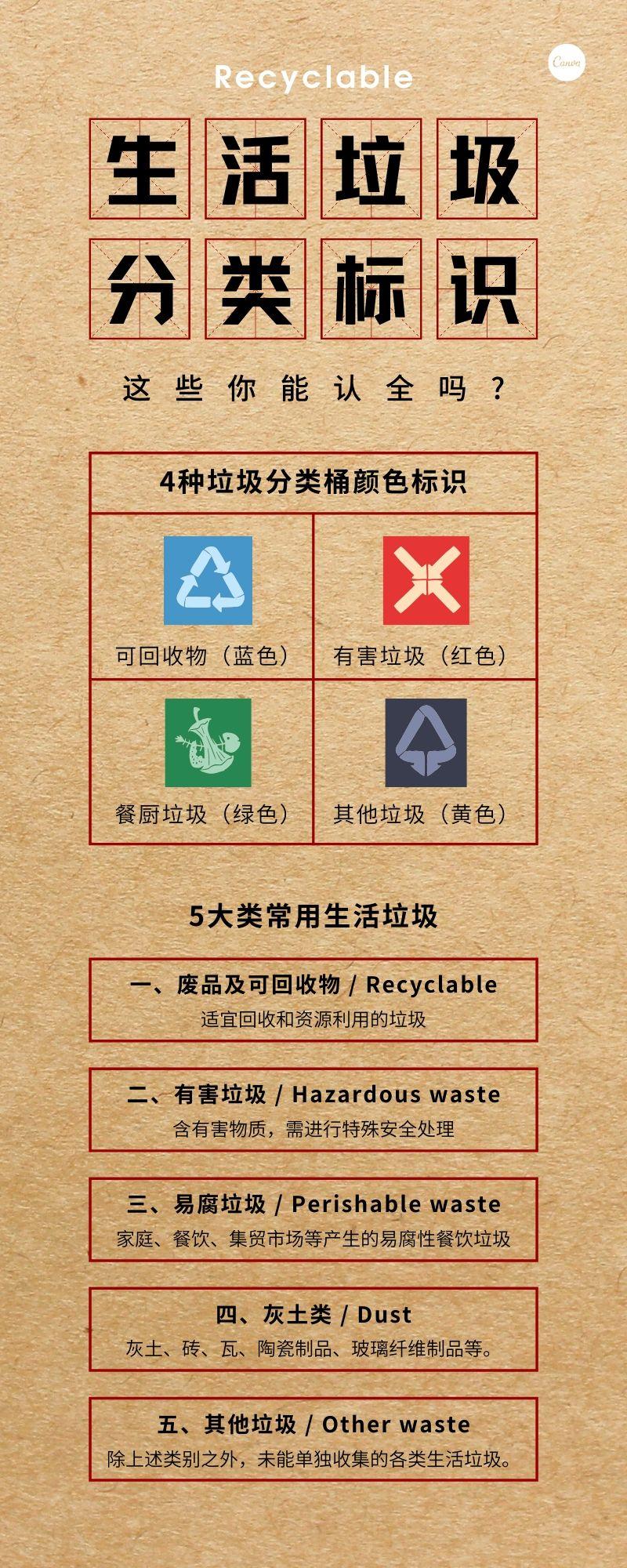 世界环境日信息图表