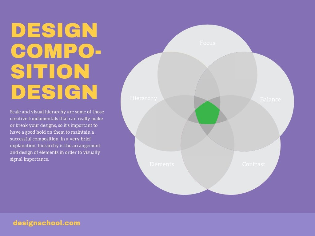 Design-Composition-Venn-Diagram