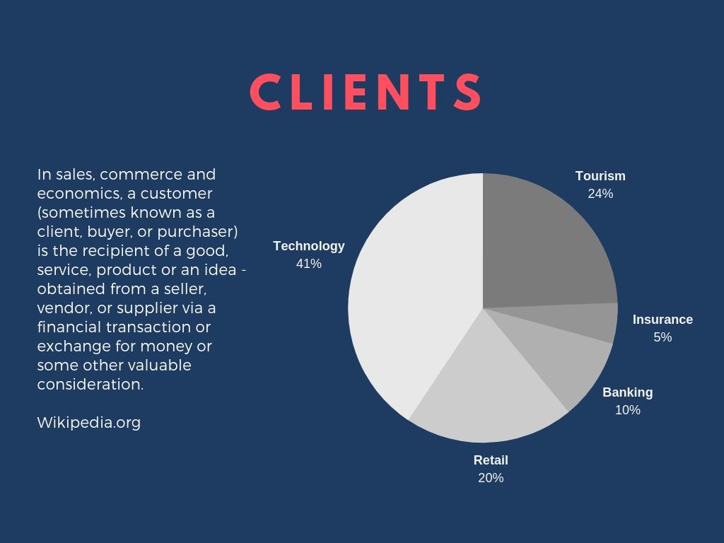 Presentación de infografías